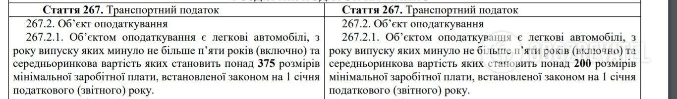 Українці повинні заплатити податки на машини: вимоги хочуть посилити