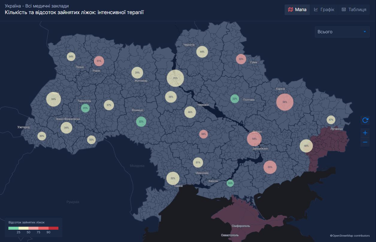 Шесть регионов Украины лидируют по количеству больных COVID-19 в реанимациях