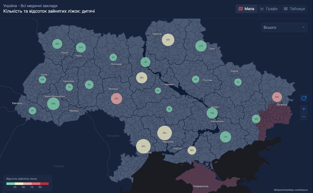 Две области Украины превысили показатель по госпитализации детей с COVID-19: статистика