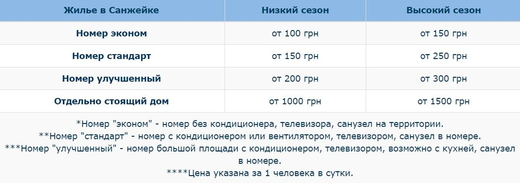 Цены на отдых в Санжейке в 2021 году (ориентировочно)