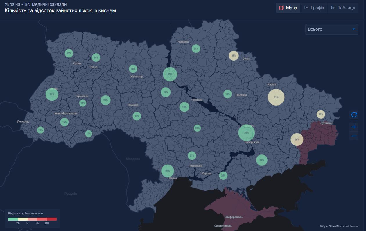 Тяжелая ситуация в реанимациях из-за COVID-19 возникла в шести областях Украины: свежие данные