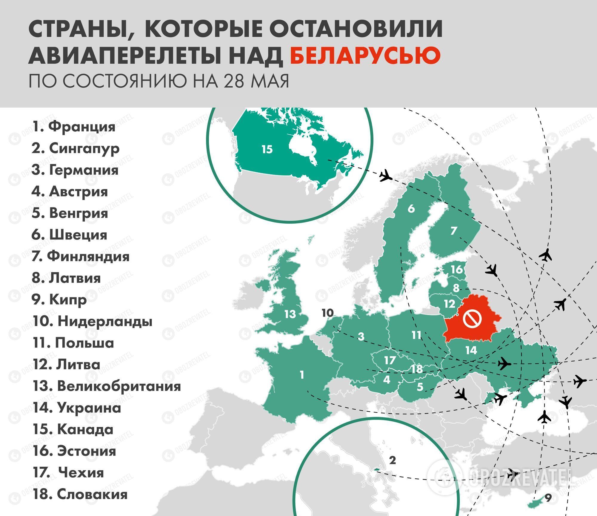 Страны ЕС, Украина, Сингапур и Канада уже прекратили авиасообщение с Минском.