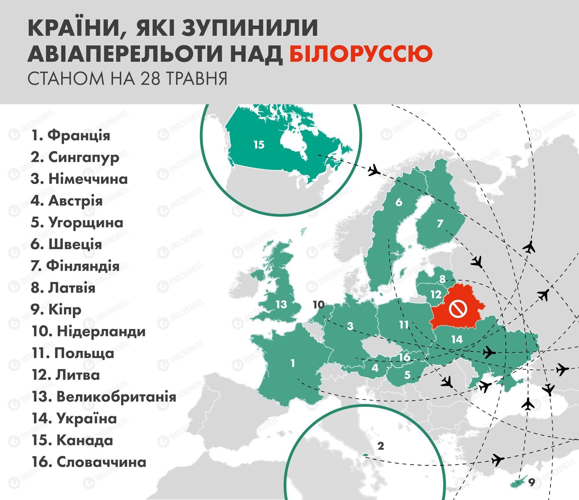 Страны, которые остановили авиаперелеты над Беларусью
