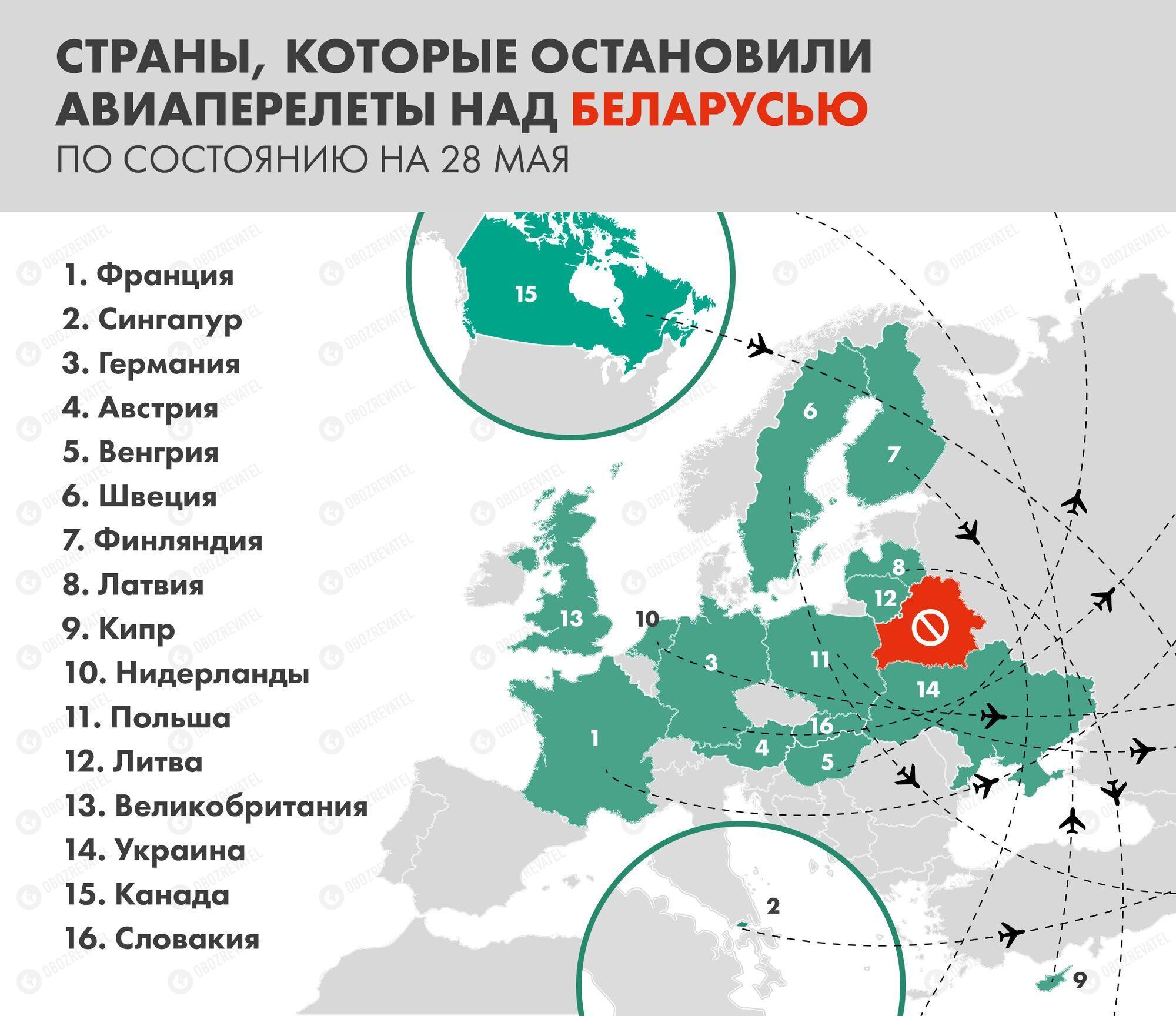 Украина решила полностью закрыть небо для Беларуси