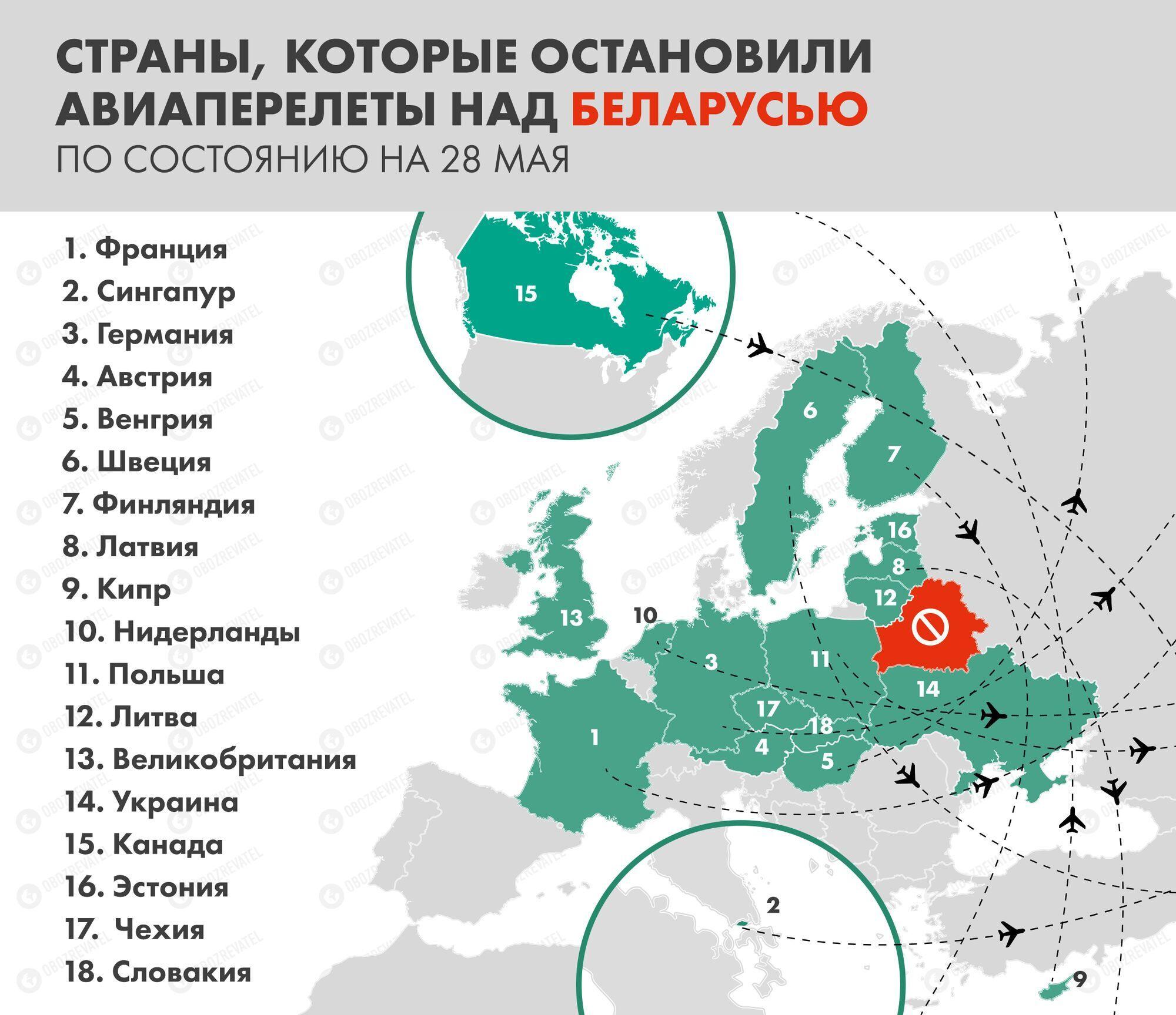 Страны, которые приостановили авиаперелеты над Беларусью