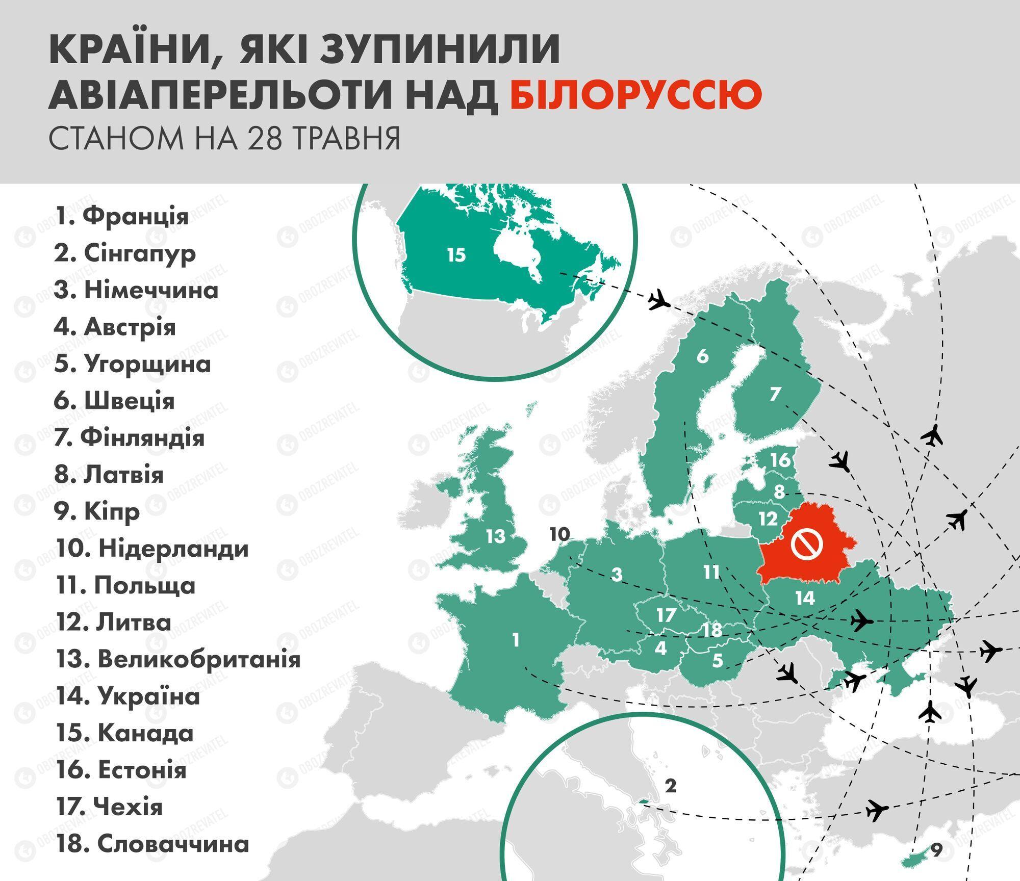 Країни, які зупинили авіаперельоти над Білоруссю