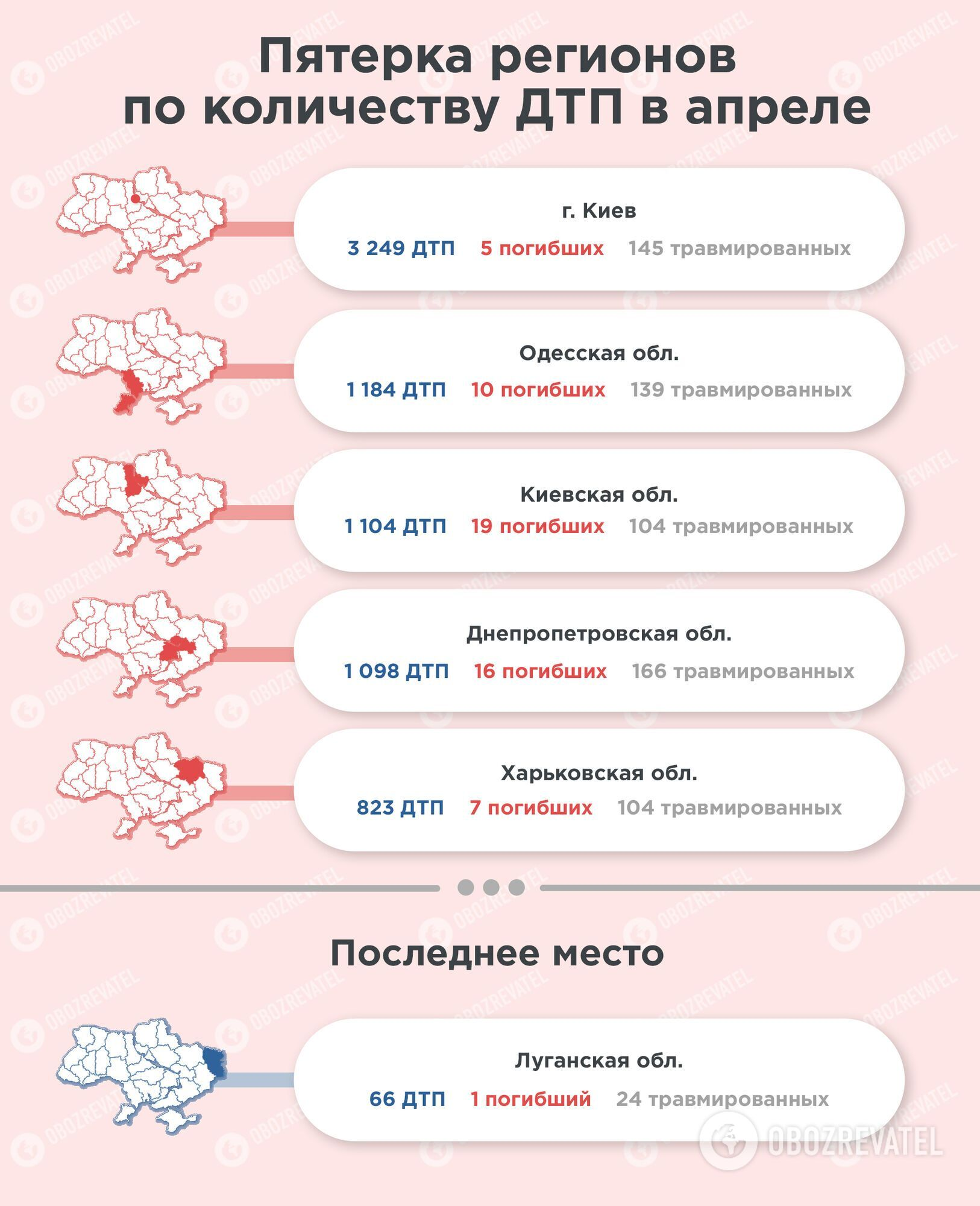 Пятерка регионов Украины по количеству ДТП в апреле
