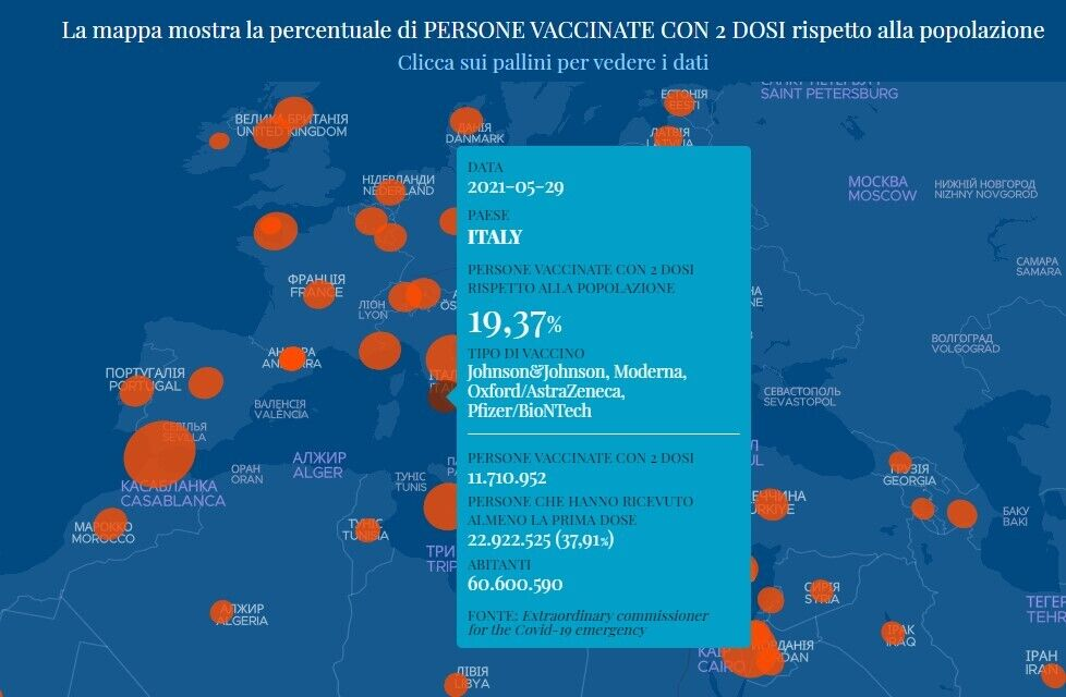 Данные по вакцинации против COVID-19 в Италии
