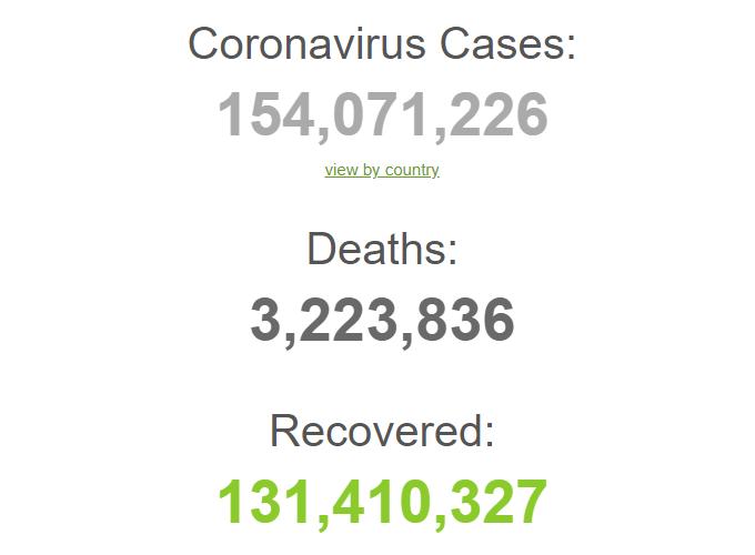 Данные по коронавирусу в мире.