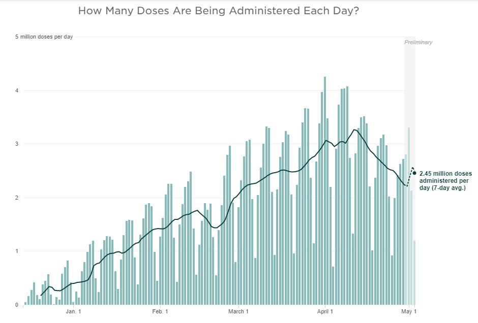 Естественный иммунитет не работает. Достижима ли цель вакцинации в США?