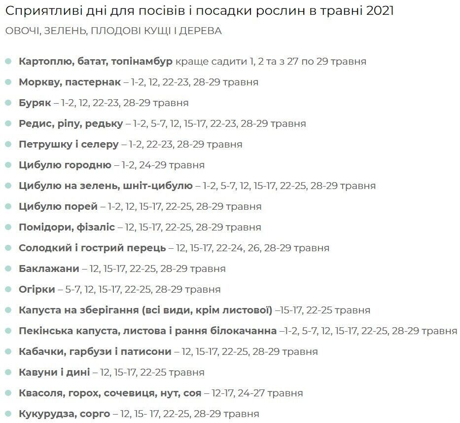 Місячний посівний календар на травень 2021 року