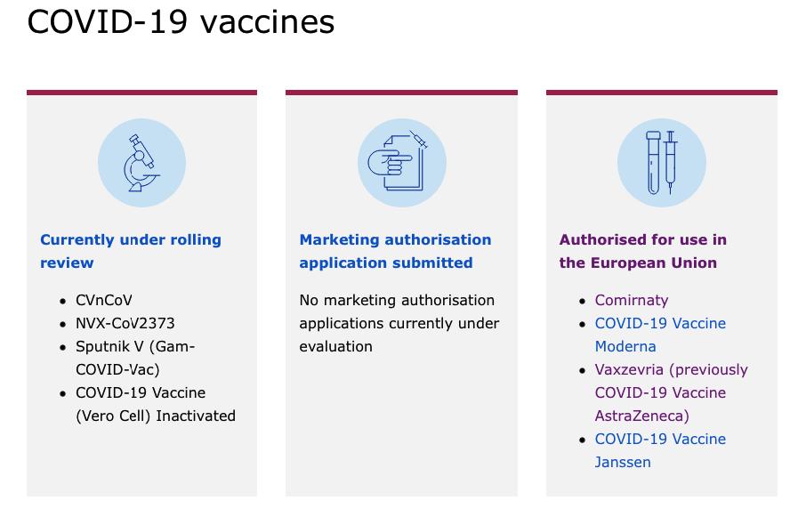 В Европе сертифицировали 4 вакцины от коронавируса