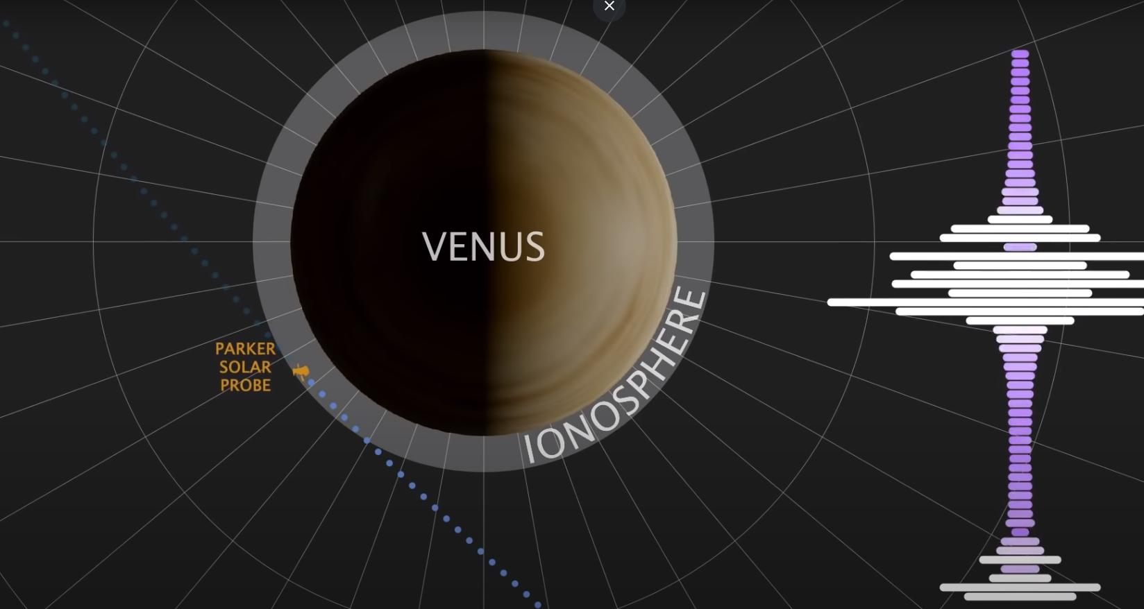 Сигнал с Венеры.