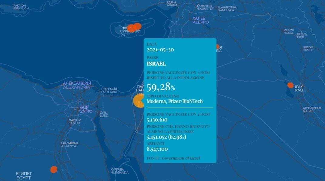 Данные по вакцинации в Израиле