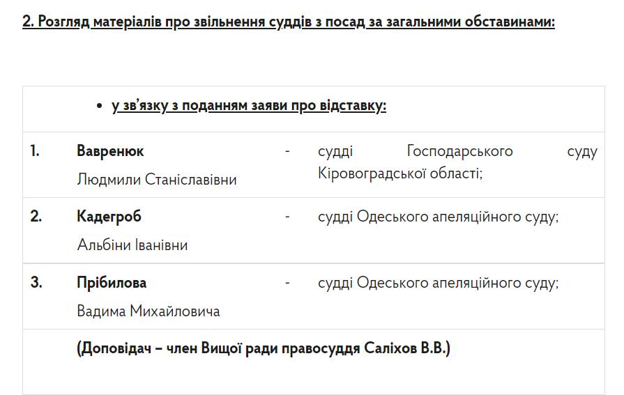 Двое судей по делу Стерненко ушли в отставку: названы имена