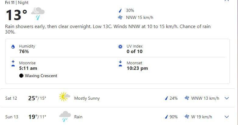 Погода в столице