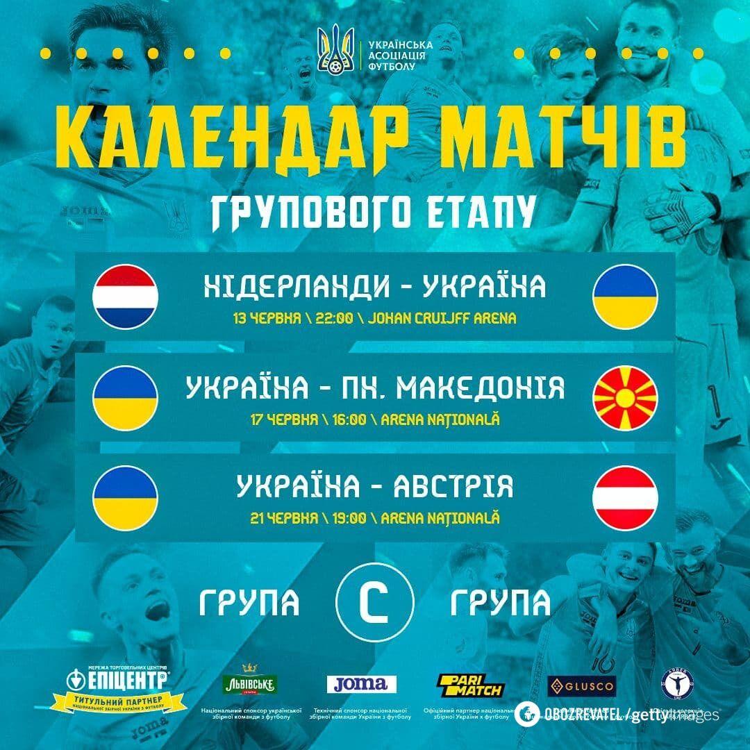 Календарь сборной Украины на групповом этапе Евро-2020.