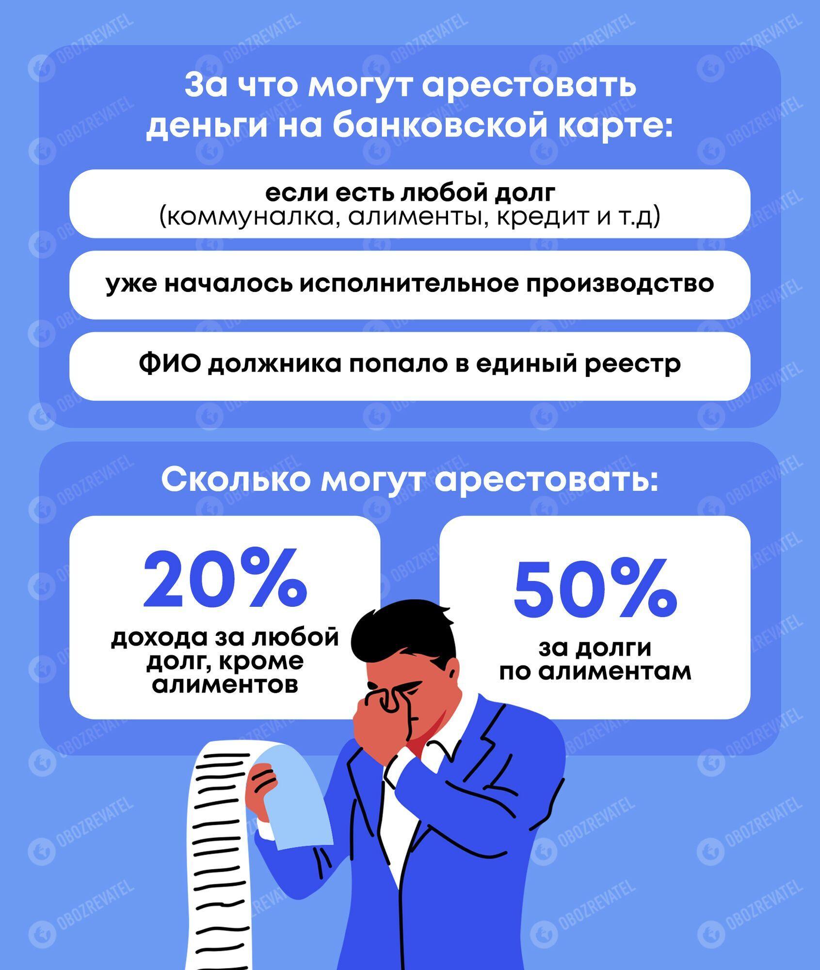 В українців забирають одяг, посуд і навіть сміттєві пакети: заарештувати рахунки тепер можуть за будь-які борги
