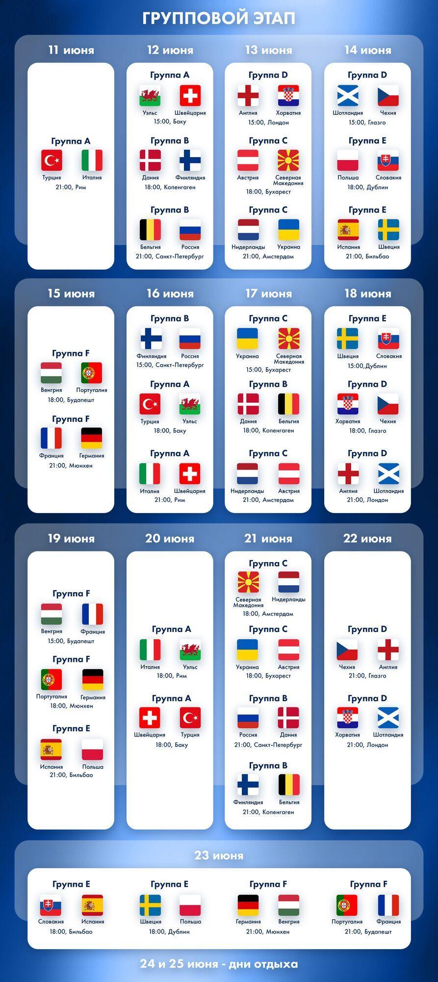 Календар групового етапу Євро-2020.