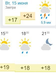 Прогноз погоды в Одессе