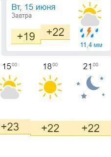 Прогноз погоды в Геническе