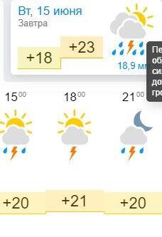 Прогноз погоды в Железном Порту