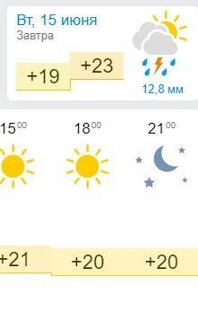 Прогноз погоды в Лазурном