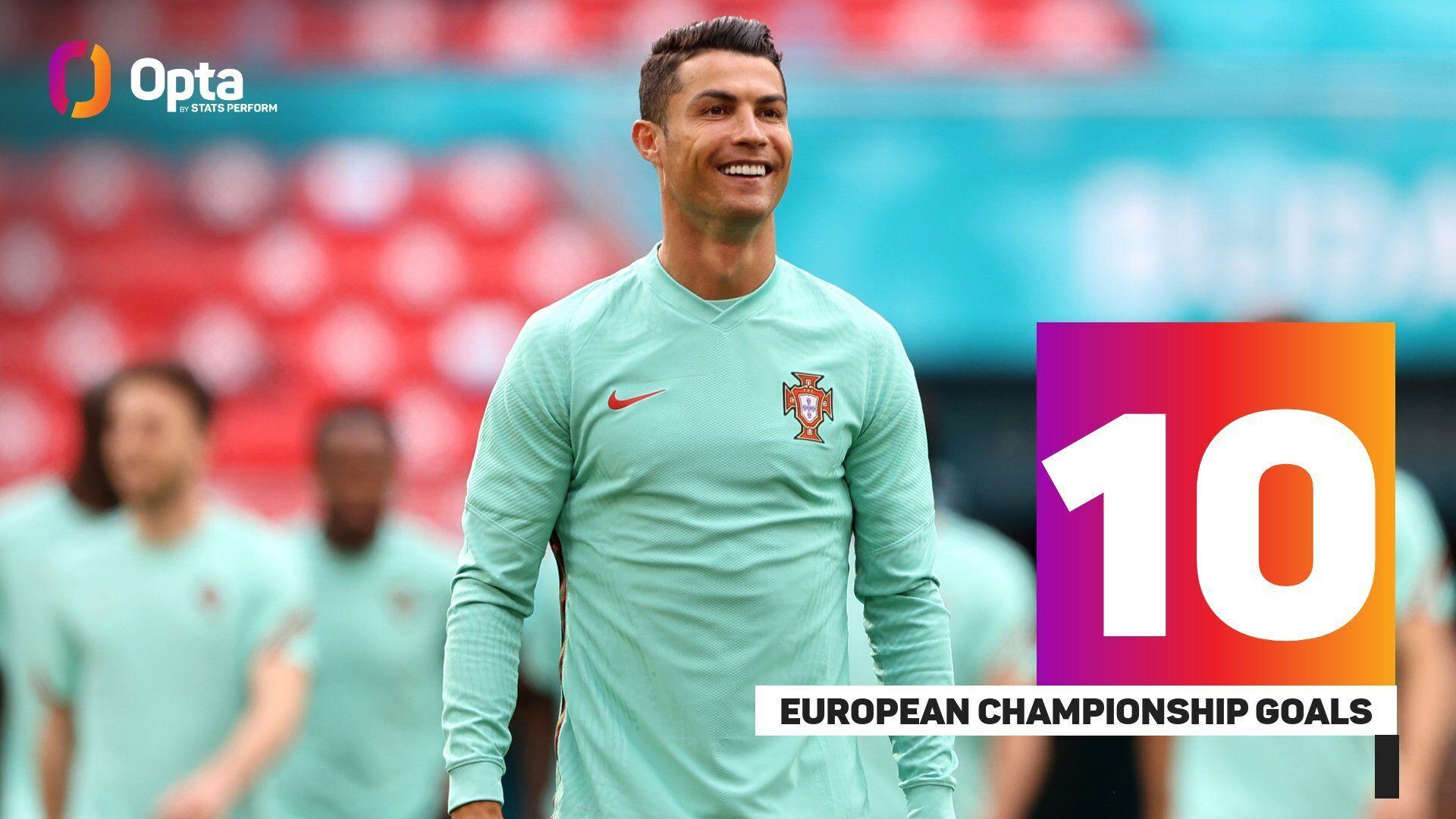 Роналду установил рекорд Евро