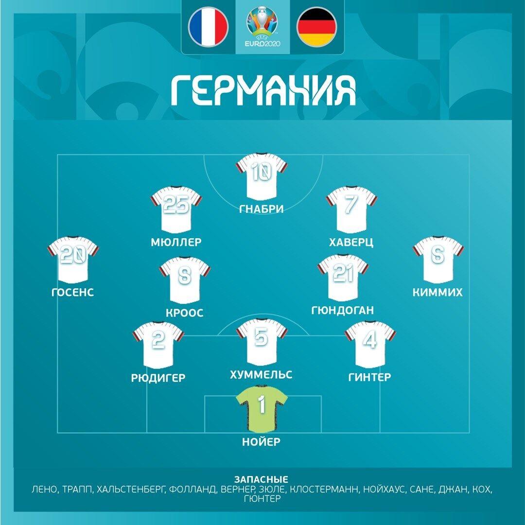Тактична схема збірної Німеччини