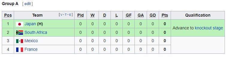 Група Японії на Олімпійських іграх