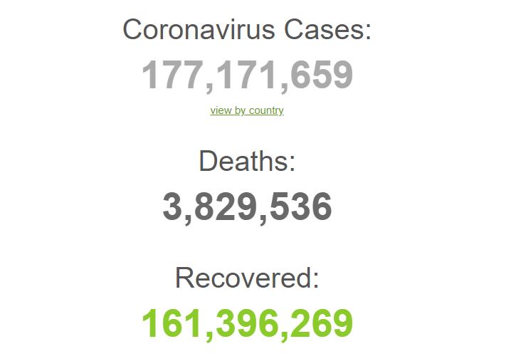 Данные по коронавирусу в мире на 15 июня.