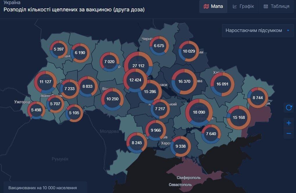 Данные о проведенных прививках в регионах Украины (вторая доза)