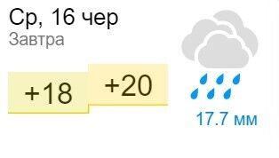 Яка погода у Туреччині.