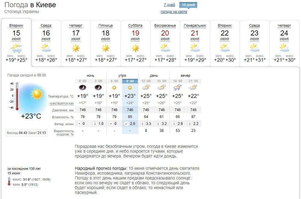 Максимально воздух прогреется 23 июня.