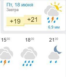 Погода в Лазурном