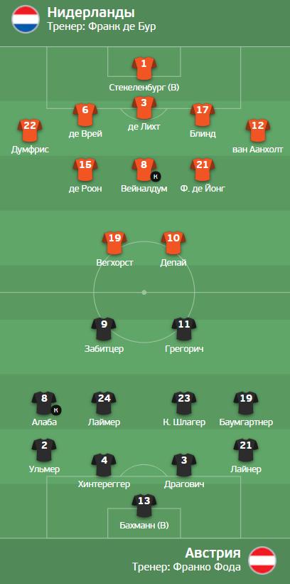 Стартовые составы на матч Нидерланды - Австрия.