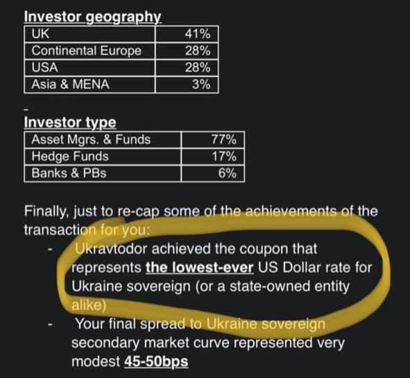 """""""Укравтодор"""" совершил самую выгодную сделку за все годы Независимости"""