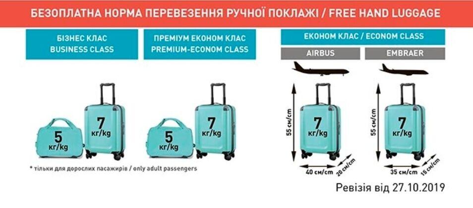 Для пасажирів авіакомпанії Windrose дозволяється взяти з собою на борт ручну поклажу вагою 7 кг і розмірами 55х35х15.