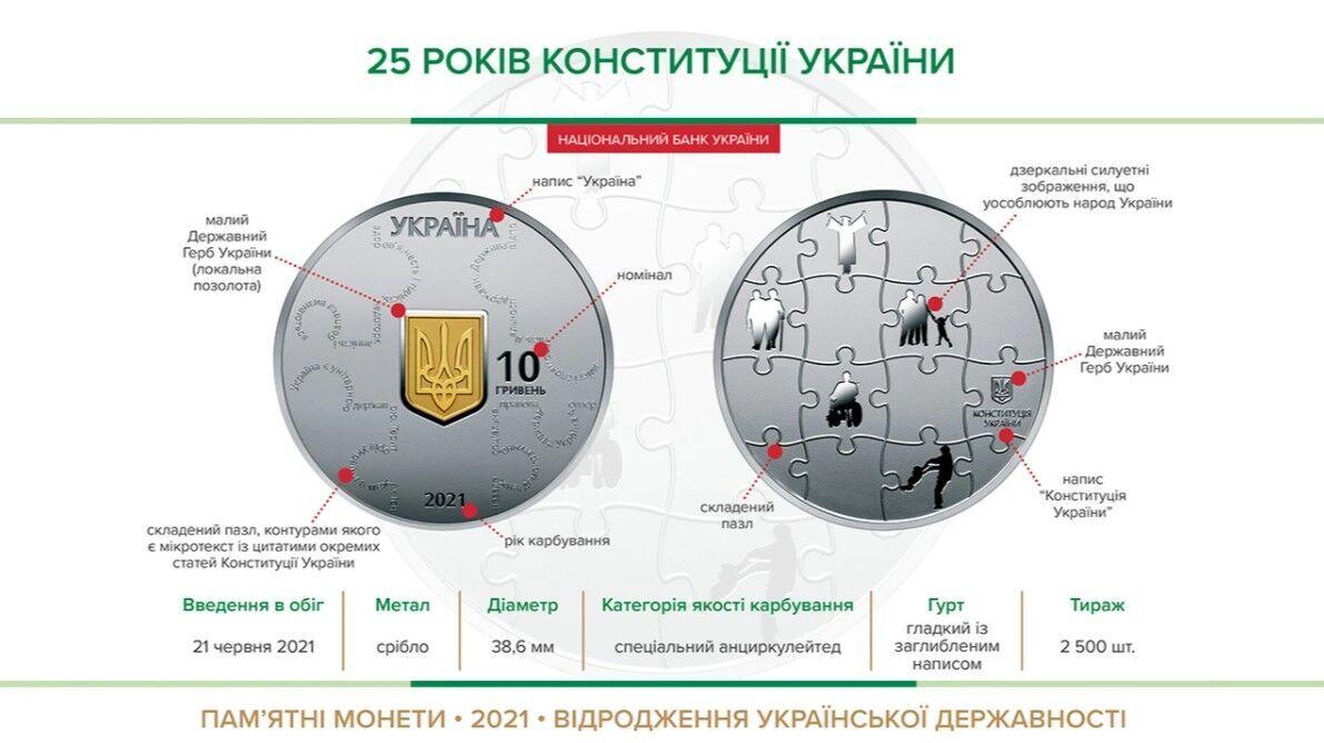 Монета 25 років Конституції України