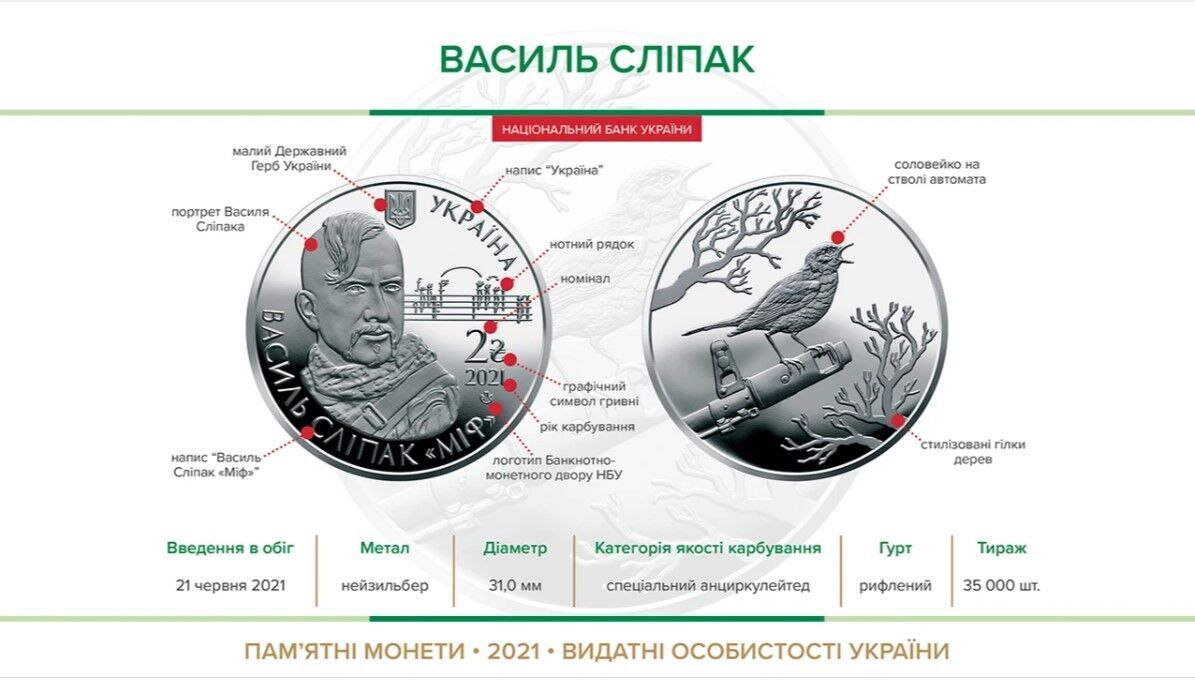 """Монета """"Василь Сліпак"""""""