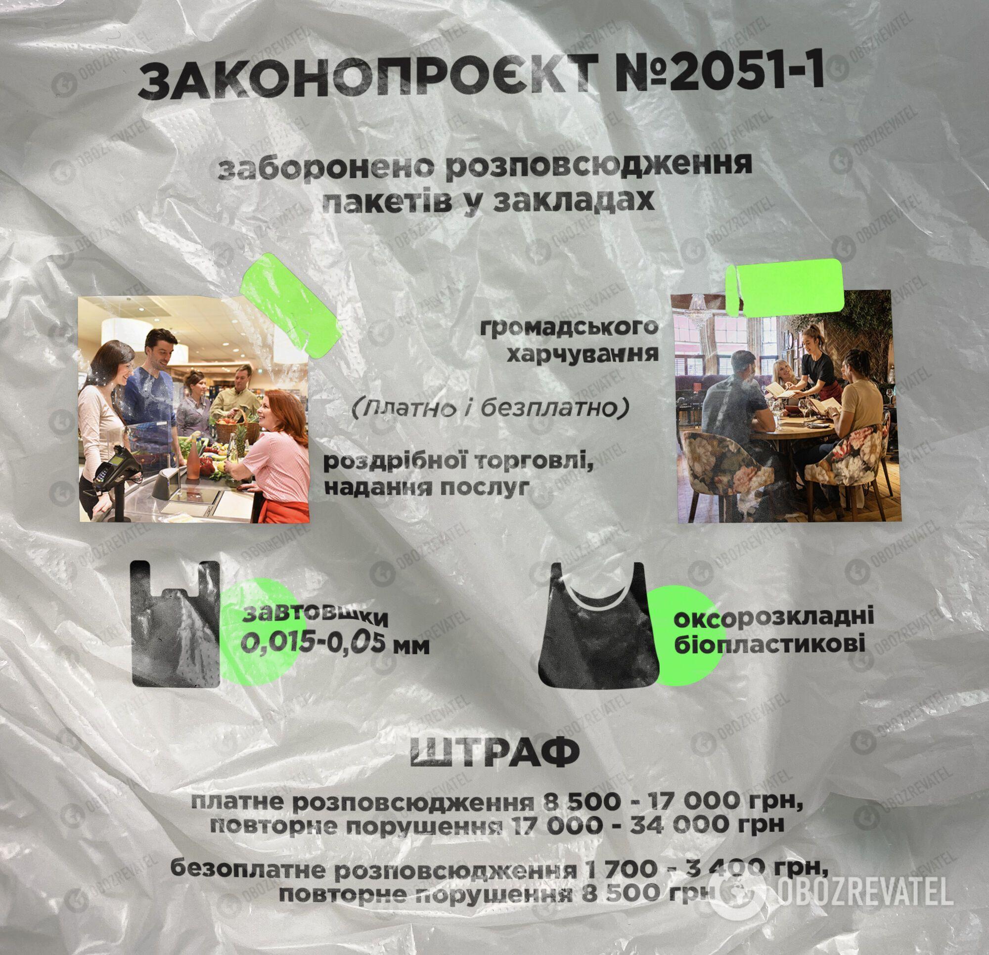 Штрафи за порушення закону про скасування пластикових пакетів.