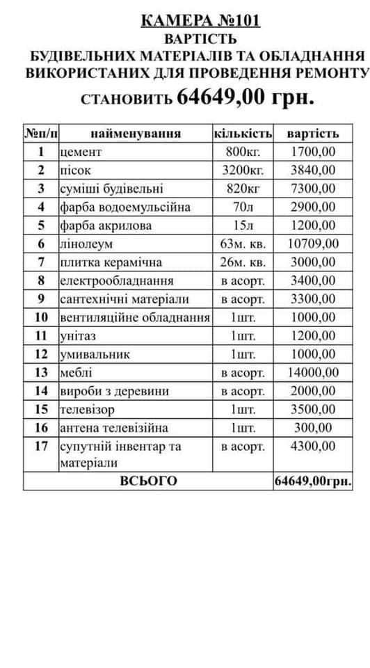 Ремонт обійшовся в 64 тисячі гривень.