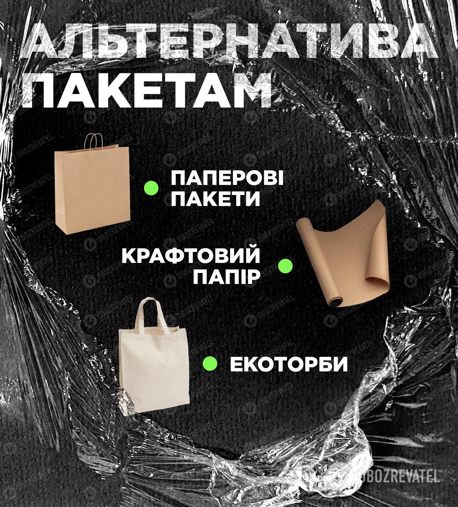 Альтернатива пластиковим пакетам.