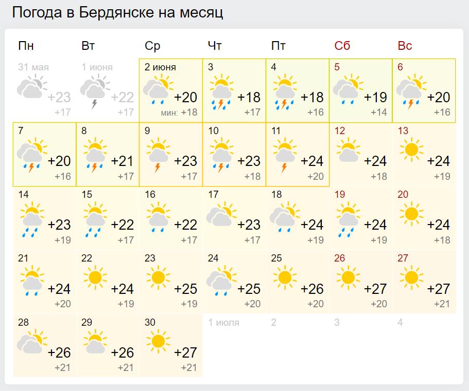 Погода в июне в Бердянске.