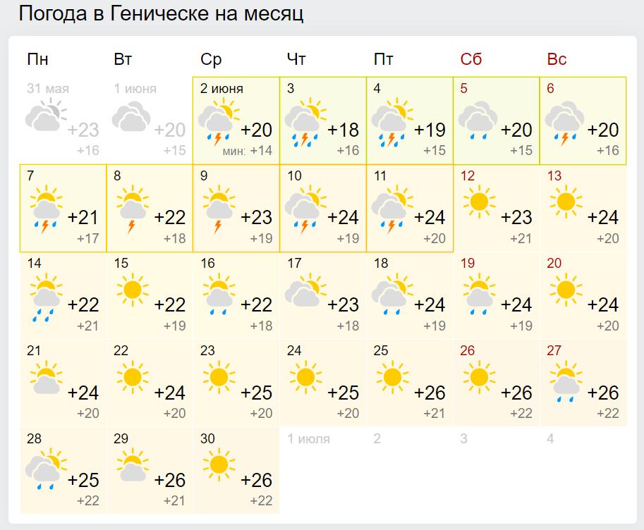 Погода в июне в Геническе.