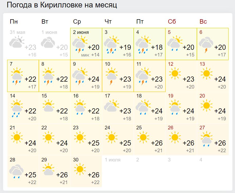 Погода в июне в Кирилловке.
