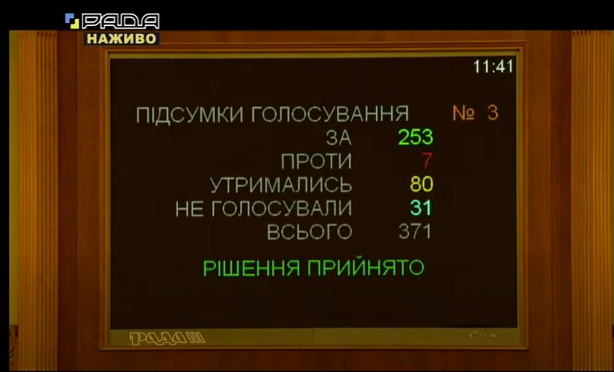 В Украине могут в два раза повысить прожиточный минимум: в Раде поддержали законопроект в первом чтении