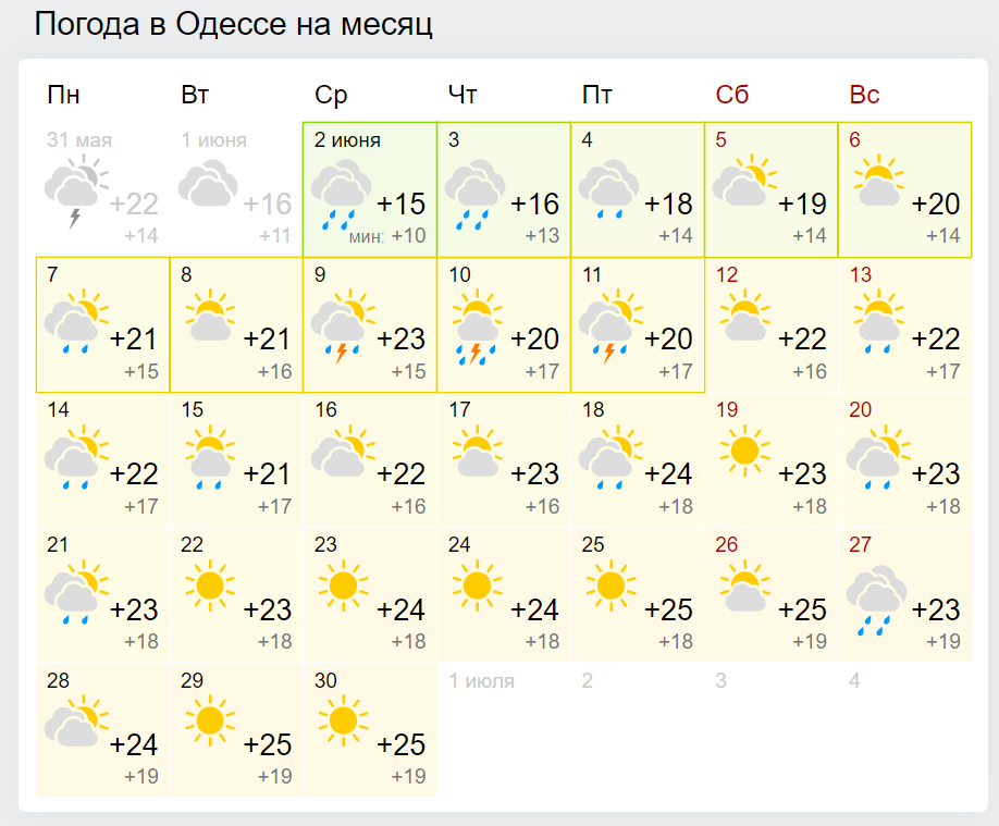 Погода в июне в Одессе.