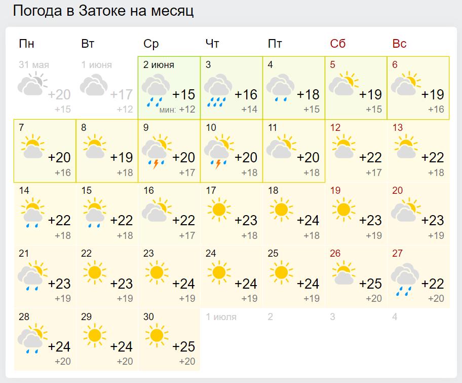 Погода в июне в Затоке.