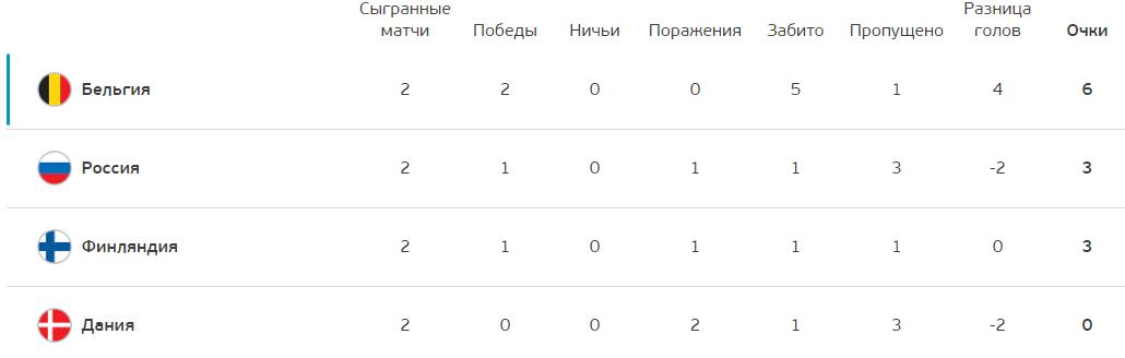 Украина и Австрия хотят лишить Россию плей-офф Евро-2020 – СМИ 2